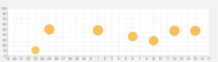 かなメモの話題指数グラフ(9月17日(金))