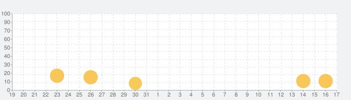燃えろ!!プロ野球 ホームラン競争SPの話題指数グラフ(9月17日(金))