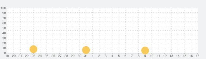 みいつけた!PLAY BOOKSの話題指数グラフ(9月17日(金))