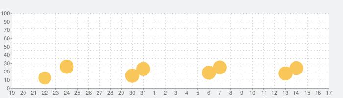 Facekit AIの話題指数グラフ(1月17日(日))