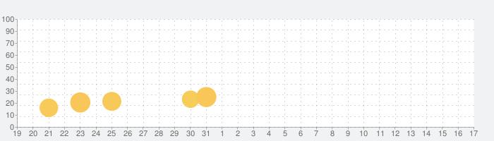 大出産王国の話題指数グラフ(2月17日(月))