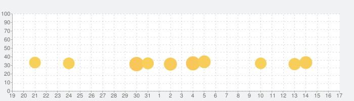 ザ・峠 ~DRIFT KING 1980~の話題指数グラフ(9月17日(金))