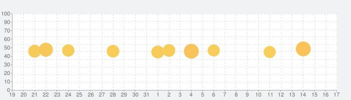 i-Company CLUBの話題指数グラフ(1月17日(日))