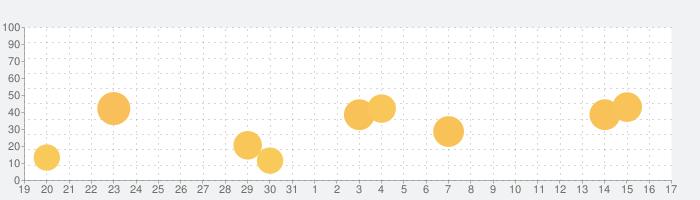 山川一問一答世界史の話題指数グラフ(1月17日(日))