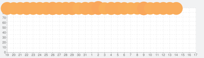 FINAL FANTASYの話題指数グラフ(9月17日(金))