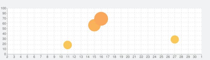 MetaMoJi Shareの話題指数グラフ(10月1日(木))