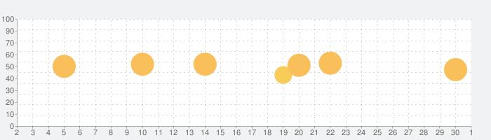 CT・MRI解体新書の話題指数グラフ(10月1日(木))