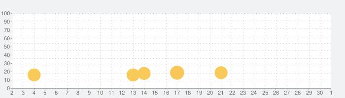 NCOVIの話題指数グラフ(10月1日(木))