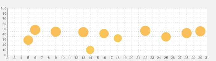 OCR-proの話題指数グラフ(5月31日(日))
