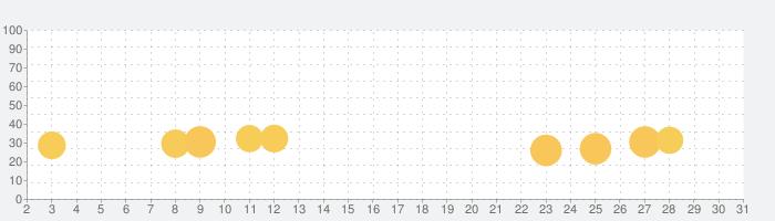 アイ・キャン・ペイントの話題指数グラフ(10月31日(土))