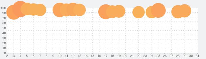 VizRefの話題指数グラフ(5月31日(日))