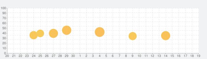 神社がいいね 御朱印帳・年末年始やお盆の参拝記録の話題指数グラフ(10月19日(火))