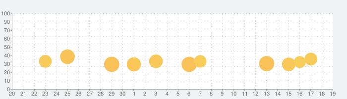 家紋 日本No.1 8,000種以上のデータの話題指数グラフ(10月19日(火))