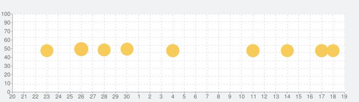 ブックライブ 漫画も豊富な電子書籍の話題指数グラフ(10月19日(火))