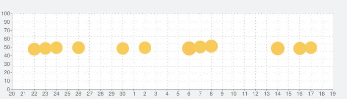 じしょ君 - 国語と英和辞典の話題指数グラフ(10月19日(火))