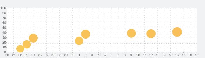 KYO-DENTの話題指数グラフ(10月19日(火))
