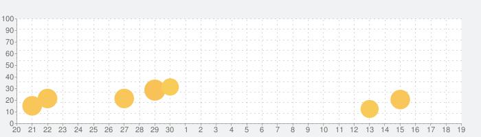 JOSEI MODE BOOKSの話題指数グラフ(10月19日(火))