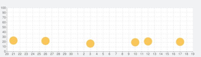 한겨레가판대の話題指数グラフ(10月19日(火))