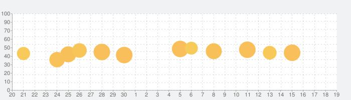 Japan Wi-Fiの話題指数グラフ(10月19日(火))