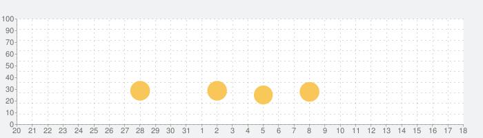 Quick Mathの話題指数グラフ(6月18日(金))