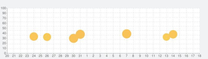 壁紙 & 背景: HDの話題指数グラフ(1月18日(月))