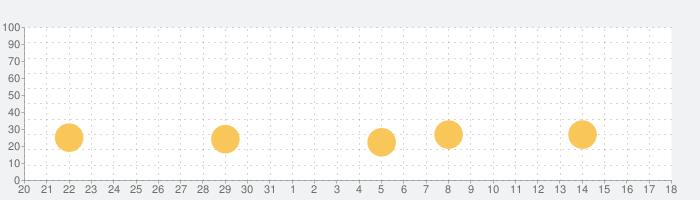 ユー・マスト・ビルド・ア・ボートの話題指数グラフ(6月18日(金))
