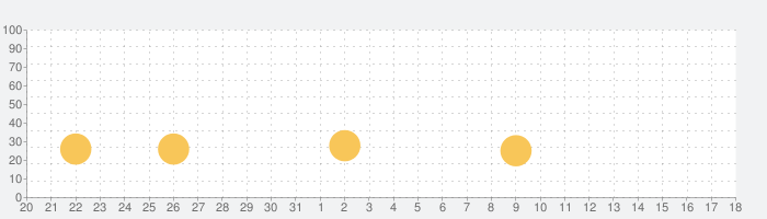 子供用算数ゲーム.の話題指数グラフ(6月18日(金))
