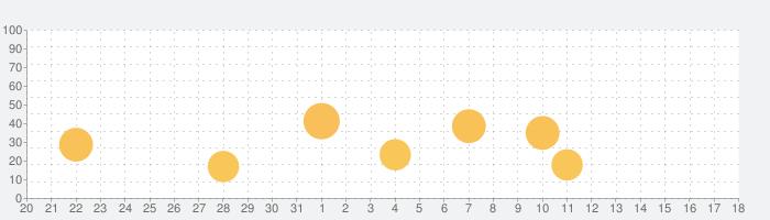 キャリコンOX(オックス) 2021の話題指数グラフ(1月18日(月))