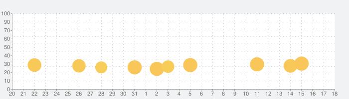 トースト少女の話題指数グラフ(9月18日(金))
