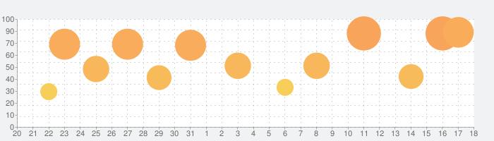 ズーキーパー DXの話題指数グラフ(9月18日(土))