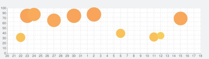 CamScanner+の話題指数グラフ(9月18日(土))