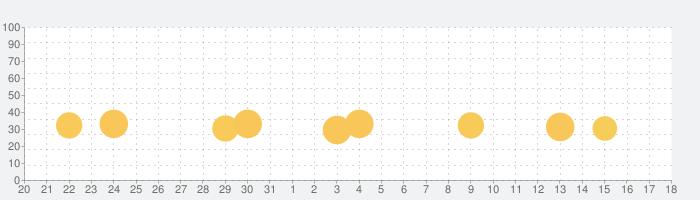 さんすうパズル! 勉強アプリ小学生の話題指数グラフ(6月18日(金))
