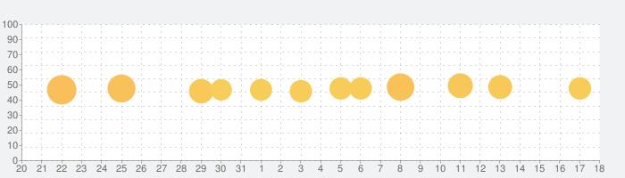 ArtCam-壁紙と写真編集者の話題指数グラフ(1月18日(月))