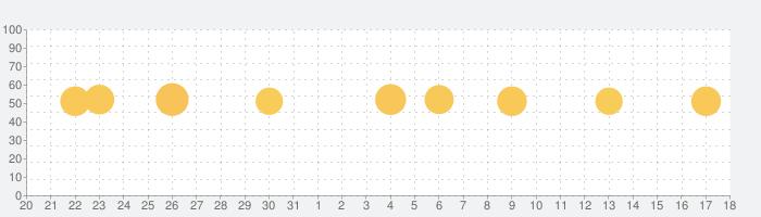 BCM波情報Viewerアプリの話題指数グラフ(9月18日(金))