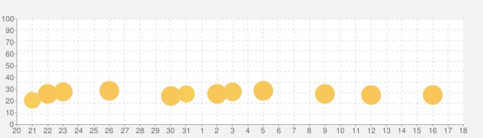 トスカーナ・ヴィラ (Tuscany Villa)の話題指数グラフ(9月18日(土))