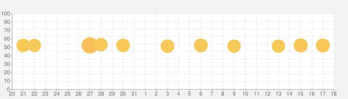 写真 PDF 変換の話題指数グラフ(1月18日(月))