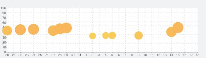 豆腐少女の話題指数グラフ(9月18日(土))