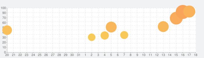 Hidden Folksの話題指数グラフ(9月18日(土))
