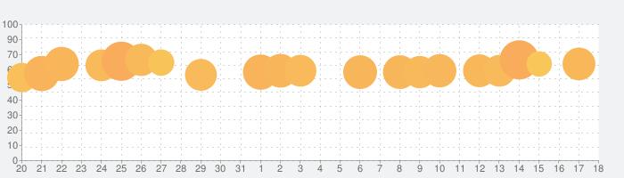 ジグソーパズルで懸賞が当たる-ジグソーde懸賞の話題指数グラフ(9月18日(土))