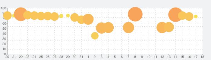 NET麻雀 MJモバイルの話題指数グラフ(9月18日(土))