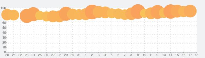 ヒューマン・アナトミー・アトラス2021の話題指数グラフ(9月18日(土))