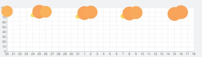 aquapark.ioの話題指数グラフ(2月18日(火))