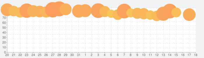 SySightの話題指数グラフ(9月18日(土))
