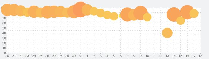 ヒプノシスマイク -A.R.B-の話題指数グラフ(4月18日(日))