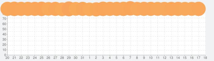 LINEマンガの話題指数グラフ(9月18日(土))