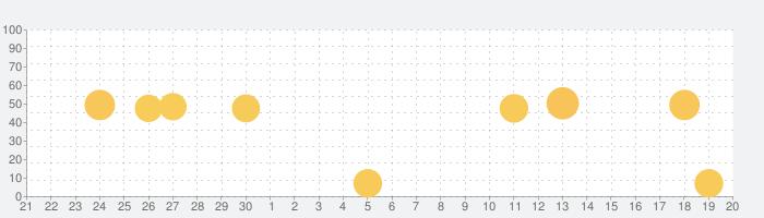 SideBooksの話題指数グラフ(10月20日(水))