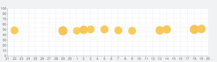 六法の話題指数グラフ(10月20日(水))