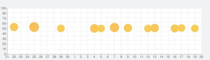 写真 PDF 変換の話題指数グラフ(10月20日(火))
