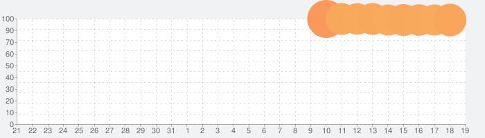 FINAL FANTASY IVの話題指数グラフ(9月19日(日))