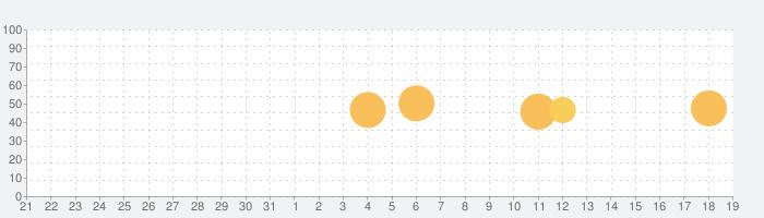ボイラー 試験の話題指数グラフ(1月19日(火))